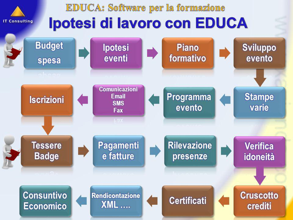 Ignazio CiampiIgnazio Ciampi Responsabile progetto EDUCAResponsabile progetto EDUCA IT Consulting – Roma Software houseSoftware house