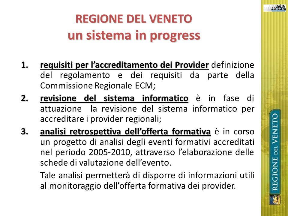 REGIONE DEL VENETO un sistema in progress 1.requisiti per laccreditamento dei Provider 1.requisiti per laccreditamento dei Provider definizione del re