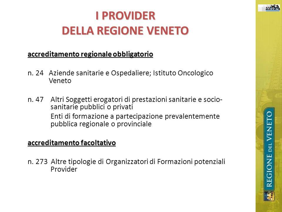 I PROVIDER DELLA REGIONE VENETO accreditamento regionale obbligatorio n. 24 Aziende sanitarie e Ospedaliere; Istituto Oncologico Veneto n. 47 Altri So