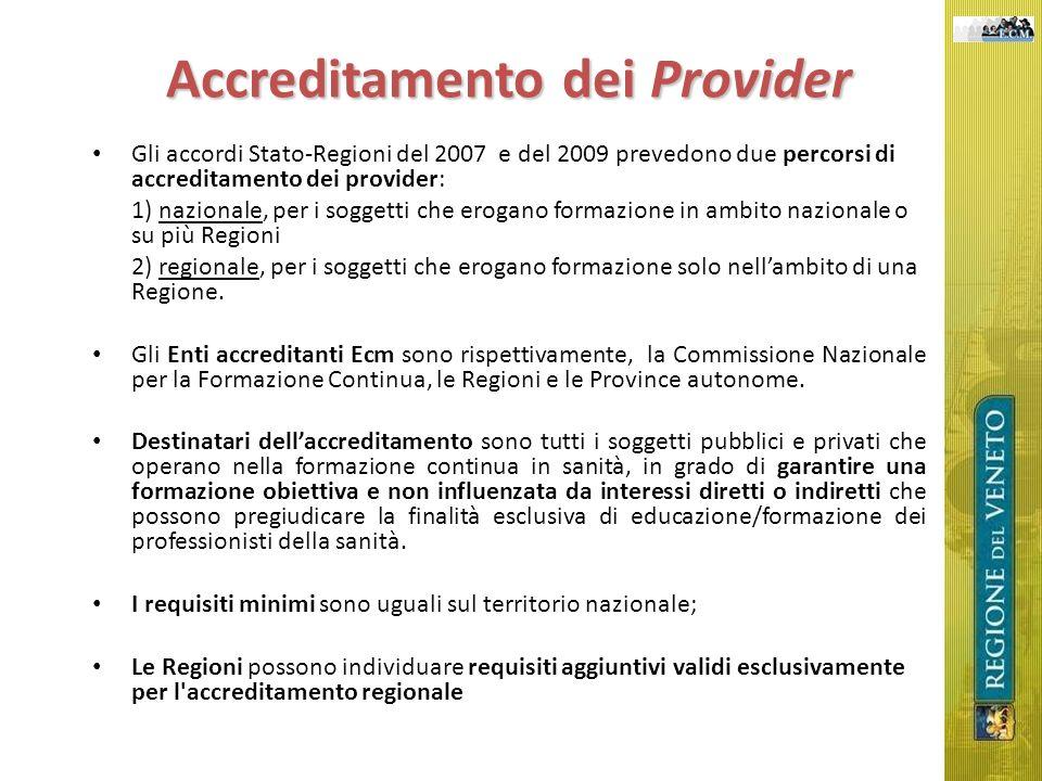 Accreditamento dei Provider Gli accordi Stato-Regioni del 2007 e del 2009 prevedono due percorsi di accreditamento dei provider: 1) nazionale, per i soggetti che erogano formazione in ambito nazionale o su più Regioni 2) regionale, per i soggetti che erogano formazione solo nellambito di una Regione.
