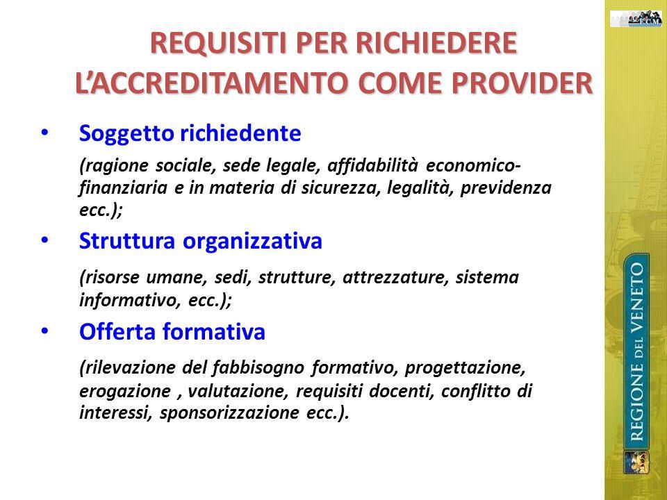 REQUISITI PER RICHIEDERE LACCREDITAMENTO COME PROVIDER Soggetto richiedente (ragione sociale, sede legale, affidabilità economico- finanziaria e in ma