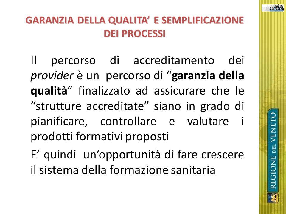 GARANZIA DELLA QUALITA E SEMPLIFICAZIONE DEI PROCESSI Il percorso di accreditamento dei provider è un percorso di garanzia della qualità finalizzato a