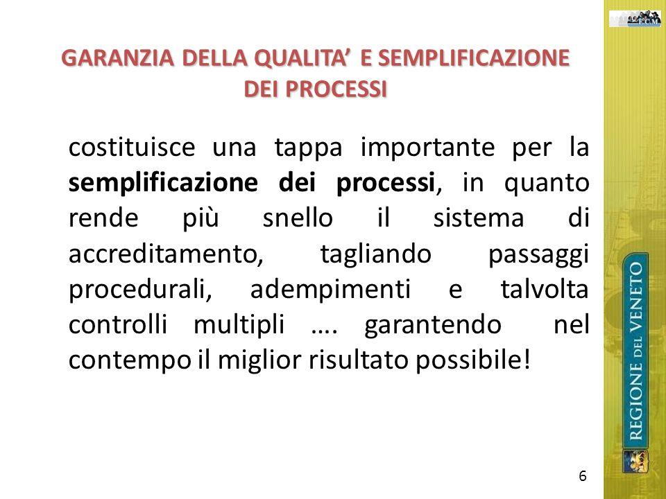 GARANZIA DELLA QUALITA E SEMPLIFICAZIONE DEI PROCESSI costituisce una tappa importante per la semplificazione dei processi, in quanto rende più snello il sistema di accreditamento, tagliando passaggi procedurali, adempimenti e talvolta controlli multipli ….