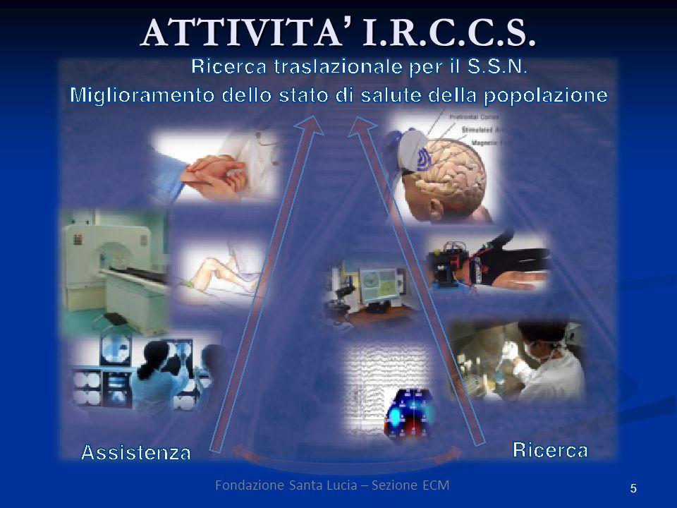 5 ATTIVITA I.R.C.C.S. Fondazione Santa Lucia – Sezione ECM