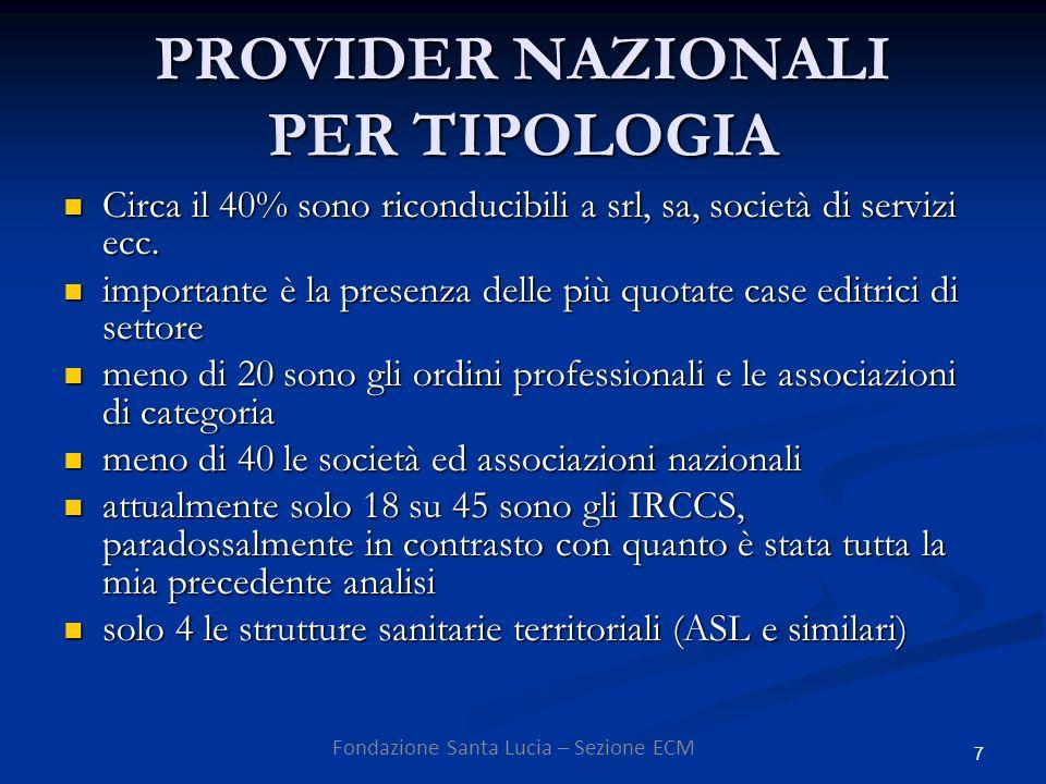 7 PROVIDER NAZIONALI PER TIPOLOGIA Circa il 40% sono riconducibili a srl, sa, società di servizi ecc.