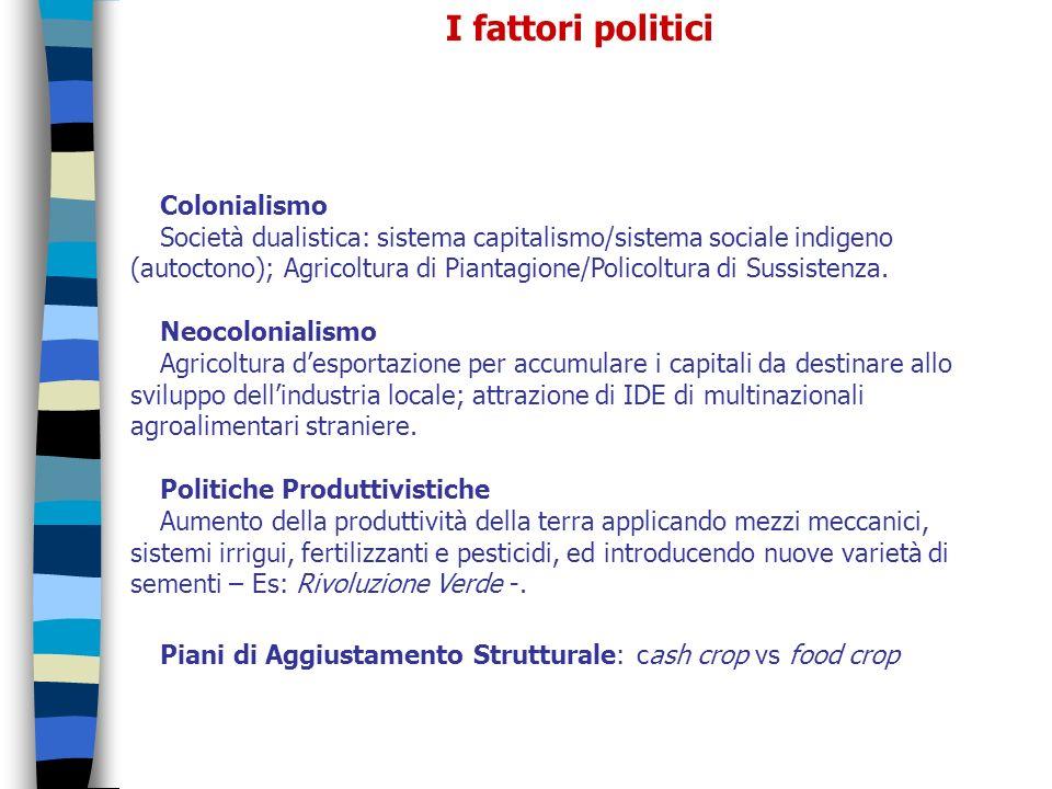 Colonialismo Società dualistica: sistema capitalismo/sistema sociale indigeno (autoctono); Agricoltura di Piantagione/Policoltura di Sussistenza. Neoc