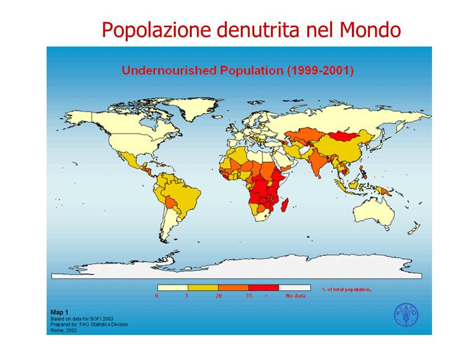 Popolazione denutrita nel Mondo