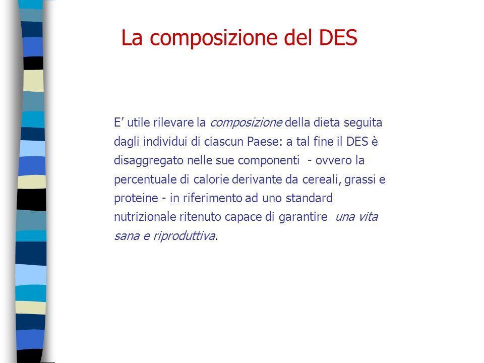 La composizione del DES E utile rilevare la composizione della dieta seguita dagli individui di ciascun Paese: a tal fine il DES è disaggregato nelle