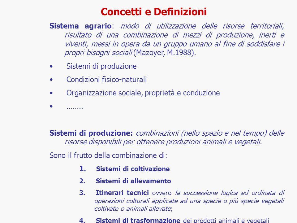 Sistema agrario: modo di utilizzazione delle risorse territoriali, risultato di una combinazione di mezzi di produzione, inerti e viventi, messi in op