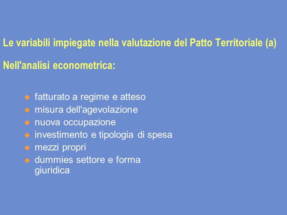 Le variabili impiegate nella valutazione del Patto Territoriale (a) Nell analisi econometrica: fatturato a regime e atteso misura dell agevolazione nuova occupazione investimento e tipologia di spesa mezzi propri dummies settore e forma giuridica