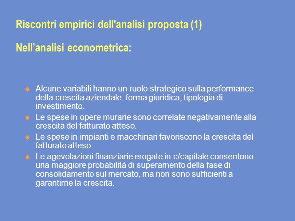 Riscontri empirici dell analisi proposta (1) Nellanalisi econometrica: Alcune variabili hanno un ruolo strategico sulla performance della crescita aziendale: forma giuridica, tipologia di investimento.