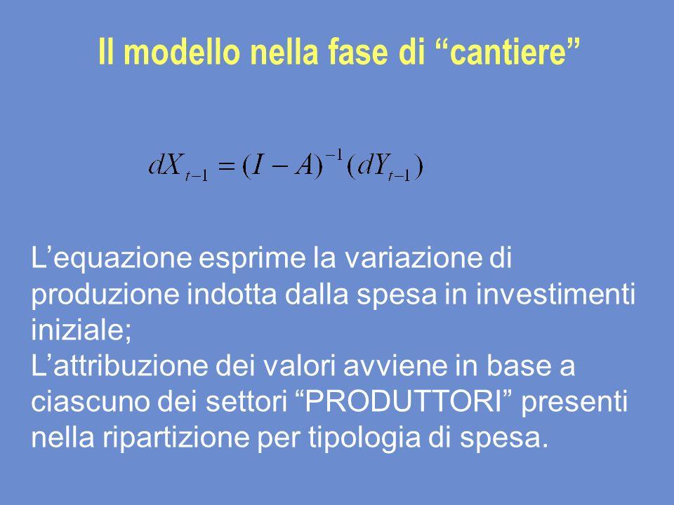 Il modello nella fase di cantiere Lequazione esprime la variazione di produzione indotta dalla spesa in investimenti iniziale; Lattribuzione dei valori avviene in base a ciascuno dei settori PRODUTTORI presenti nella ripartizione per tipologia di spesa.