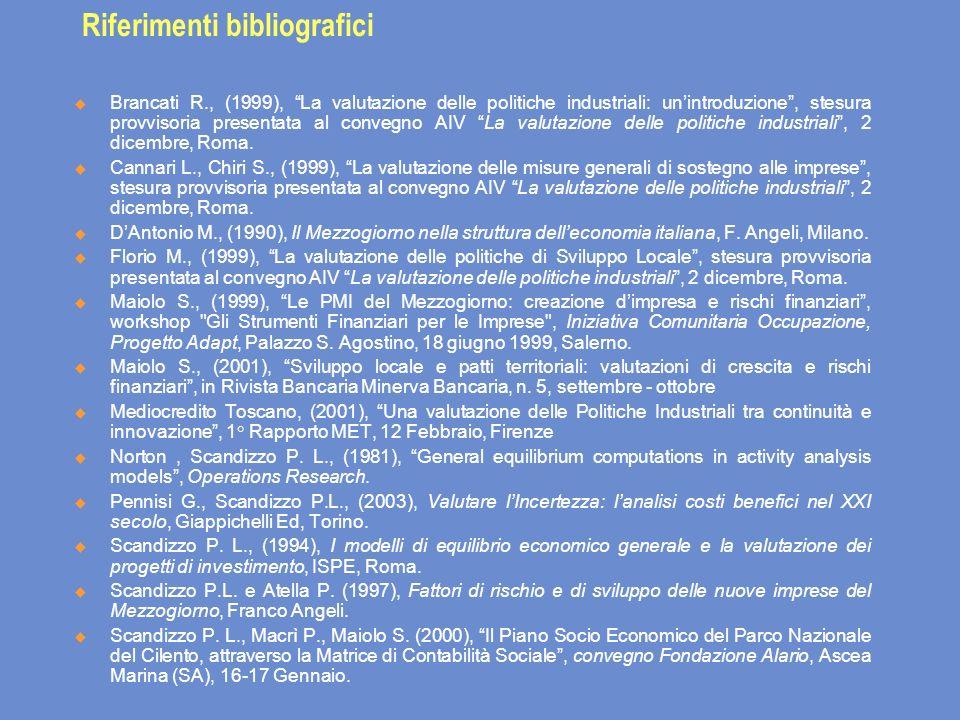 Riferimenti bibliografici Brancati R., (1999), La valutazione delle politiche industriali: unintroduzione, stesura provvisoria presentata al convegno AIV La valutazione delle politiche industriali, 2 dicembre, Roma.