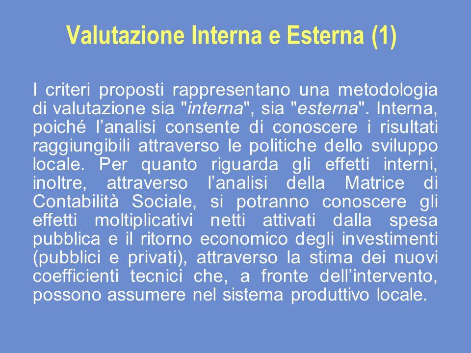 Valutazione Interna e Esterna (1) I criteri proposti rappresentano una metodologia di valutazione sia interna , sia esterna .
