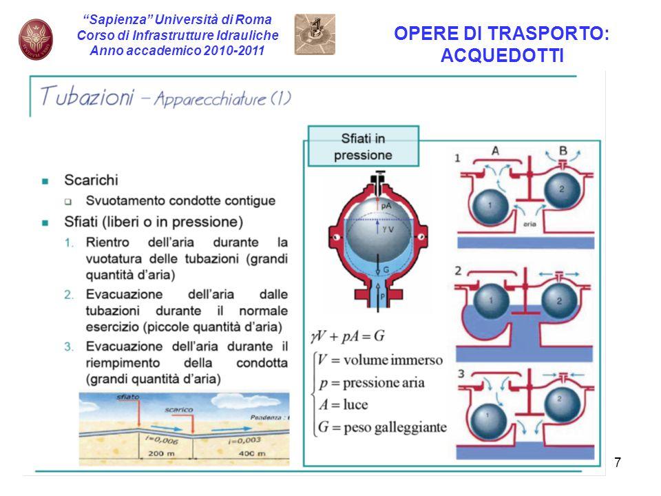 8 Sapienza Università di Roma Corso di Infrastrutture Idrauliche Anno accademico 2010-2011 OPERE DI TRASPORTO: ACQUEDOTTI