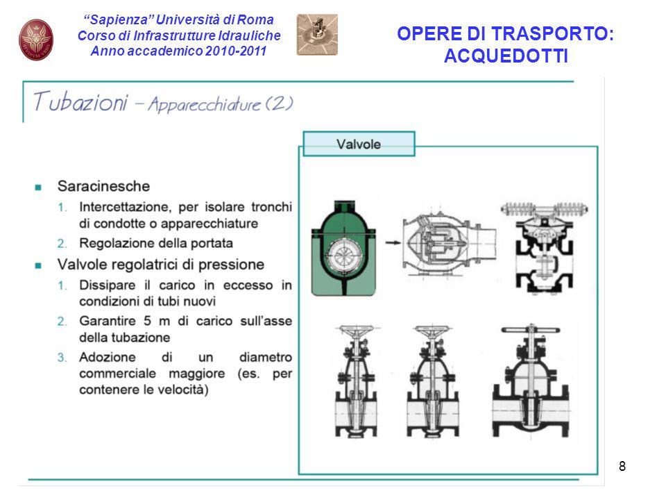 9 Sapienza Università di Roma Corso di Infrastrutture Idrauliche Anno accademico 2010-2011 OPERE DI TRASPORTO: ACQUEDOTTI