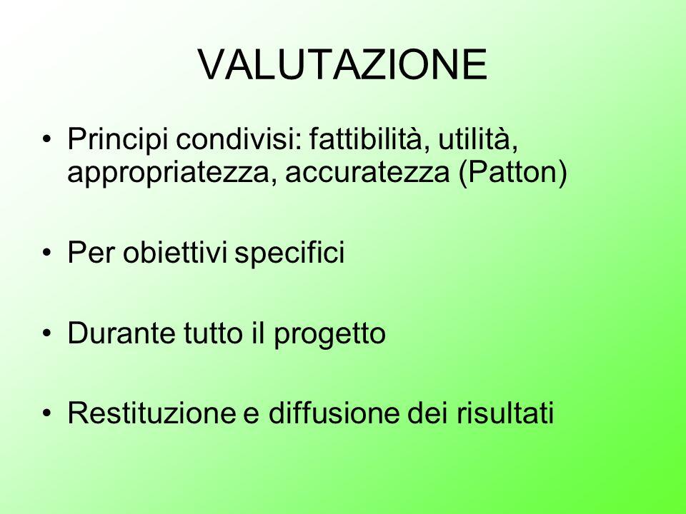 VALUTAZIONE Principi condivisi: fattibilità, utilità, appropriatezza, accuratezza (Patton) Per obiettivi specifici Durante tutto il progetto Restituzione e diffusione dei risultati