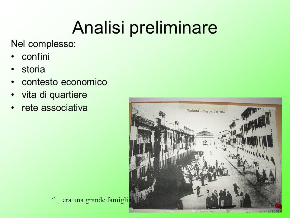Analisi preliminare Nel complesso: confini storia contesto economico vita di quartiere rete associativa …era una grande famiglia…