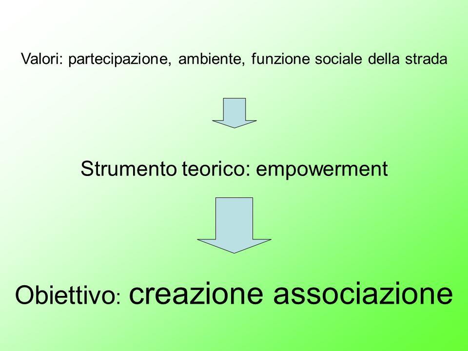 Valori: partecipazione, ambiente, funzione sociale della strada Strumento teorico: empowerment Obiettivo : creazione associazione
