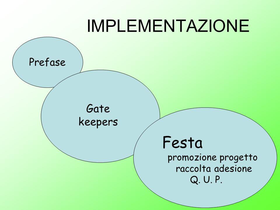 IMPLEMENTAZIONE Prefase Gate keepers Festa promozione progetto raccolta adesione Q. U. P.