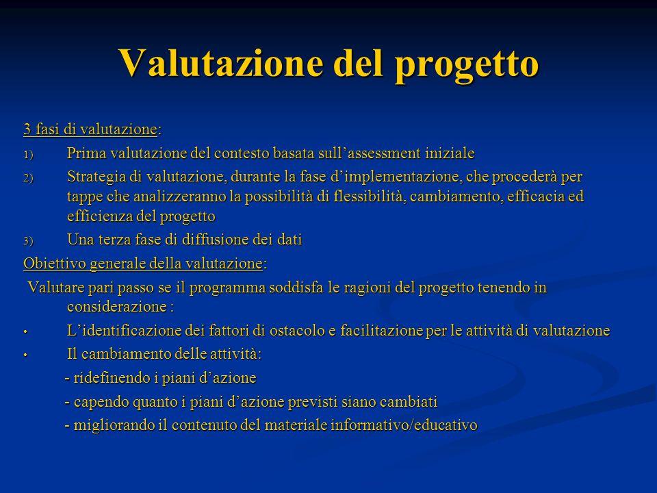 Valutazione del progetto 3 fasi di valutazione: 1) Prima valutazione del contesto basata sullassessment iniziale 2) Strategia di valutazione, durante