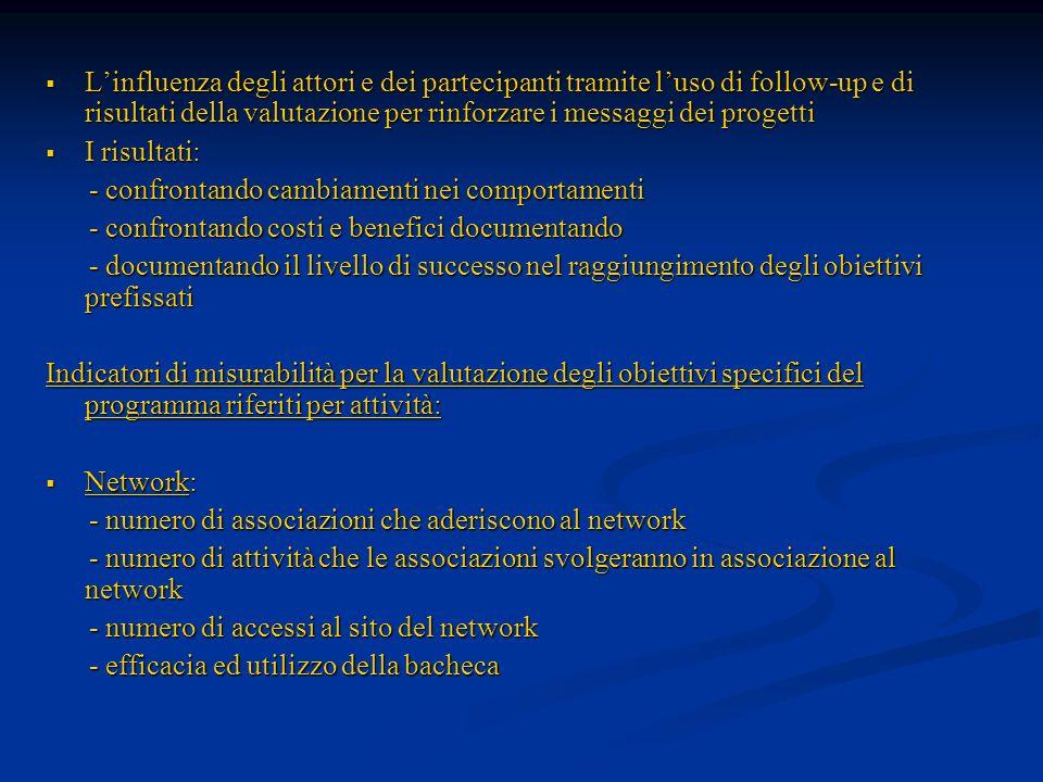 Linfluenza degli attori e dei partecipanti tramite luso di follow-up e di risultati della valutazione per rinforzare i messaggi dei progetti Linfluenz