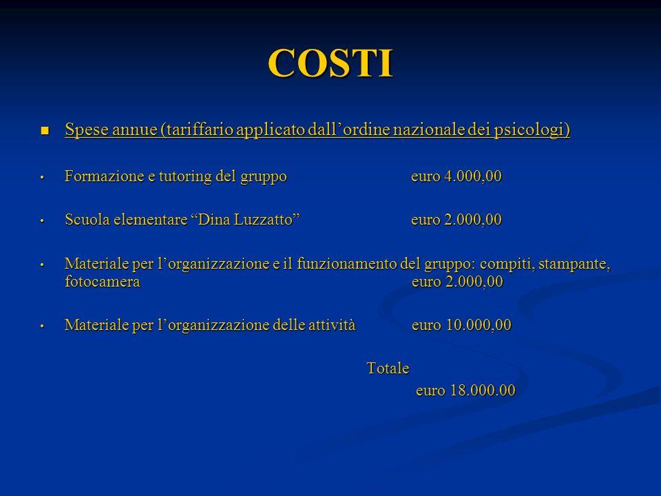 COSTI Spese annue (tariffario applicato dallordine nazionale dei psicologi) Spese annue (tariffario applicato dallordine nazionale dei psicologi) Form