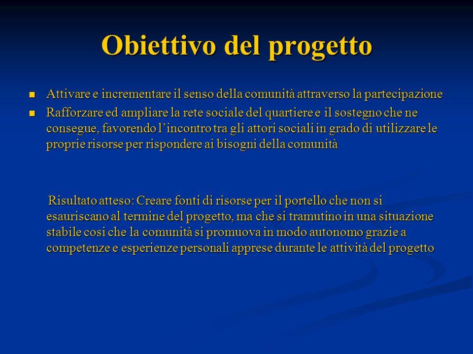 Obiettivo del progetto Attivare e incrementare il senso della comunità attraverso la partecipazione Attivare e incrementare il senso della comunità at
