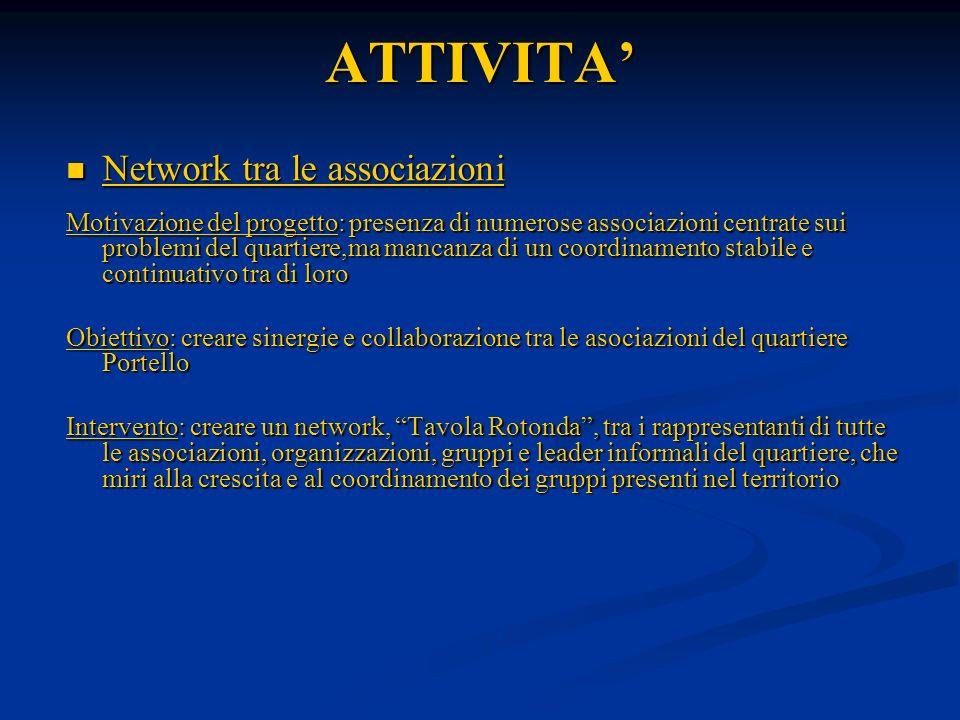 ATTIVITA Network tra le associazioni Network tra le associazioni Motivazione del progetto: presenza di numerose associazioni centrate sui problemi del