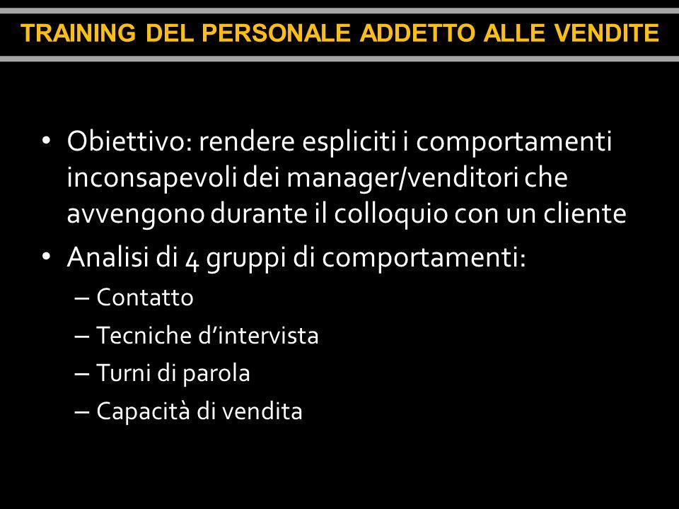 Obiettivo: rendere espliciti i comportamenti inconsapevoli dei manager/venditori che avvengono durante il colloquio con un cliente Analisi di 4 gruppi