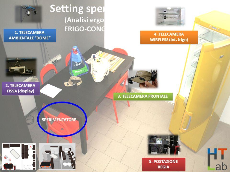Setting sperimentale (Analisi ergonomica di FRIGO-CONGELATORI) 3. TELECAMERA FRONTALE 5. POSTAZIONE REGIA SPERIMENTATORE 4. TELECAMERA WIRELESS (int.