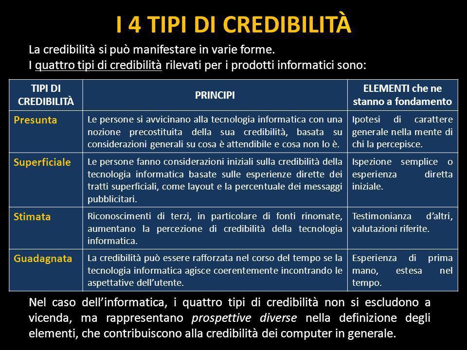 I 4 TIPI DI CREDIBILITÀ La credibilità si può manifestare in varie forme. I quattro tipi di credibilità rilevati per i prodotti informatici sono: Nel
