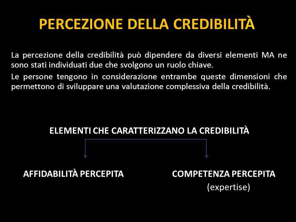 PERCEZIONE DELLA CREDIBILITÀ La percezione della credibilità può dipendere da diversi elementi MA ne sono stati individuati due che svolgono un ruolo