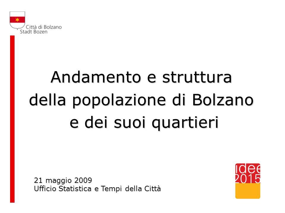 Andamento e struttura della popolazione di Bolzano e dei suoi quartieri e dei suoi quartieri 21 maggio 2009 Ufficio Statistica e Tempi della Città