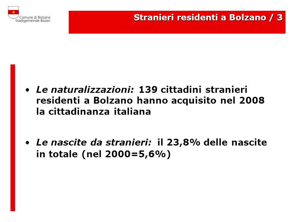 Le naturalizzazioni: 139 cittadini stranieri residenti a Bolzano hanno acquisito nel 2008 la cittadinanza italiana Le nascite da stranieri: il 23,8% delle nascite in totale (nel 2000=5,6%) Stranieri residenti a Bolzano / 3