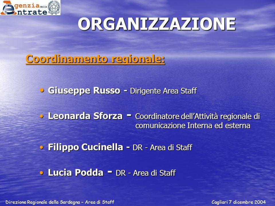 ORGANIZZAZIONE Coordinamento regionale: Giuseppe Russo - Dirigente Area Staff Giuseppe Russo - Dirigente Area Staff Leonarda Sforza - Coordinatore del