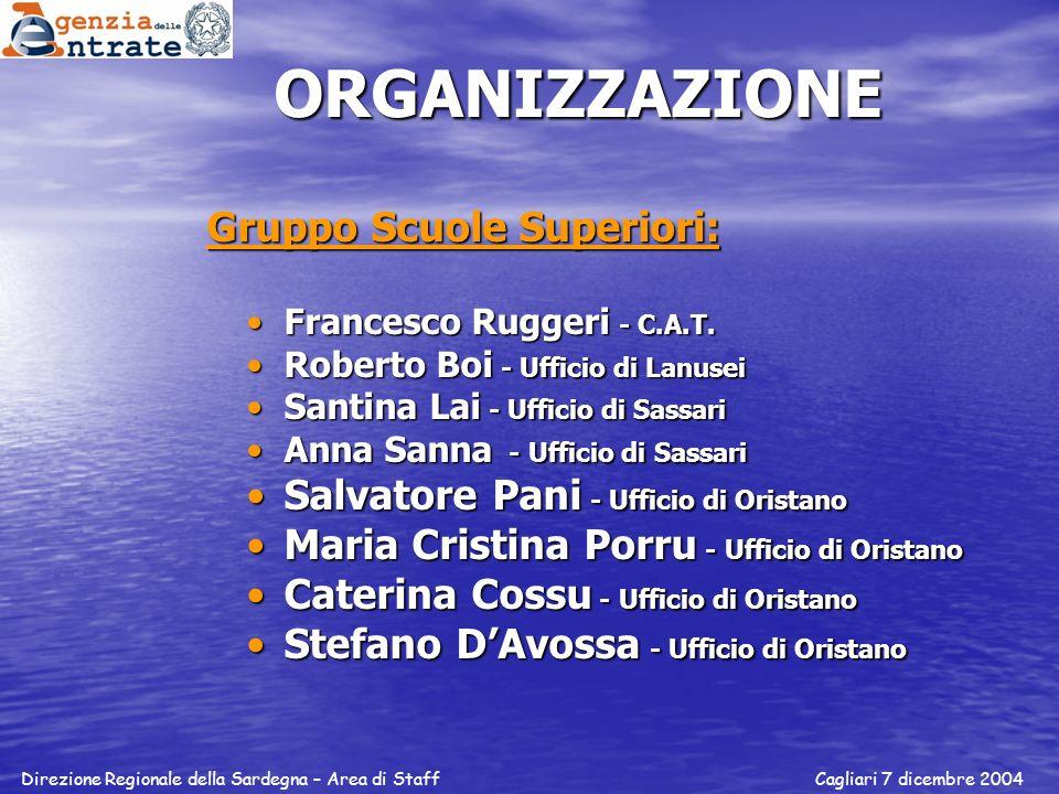 ORGANIZZAZIONE Gruppo Scuole Superiori: Francesco Ruggeri - C.A.T.Francesco Ruggeri - C.A.T. Roberto Boi - Ufficio di LanuseiRoberto Boi - Ufficio di