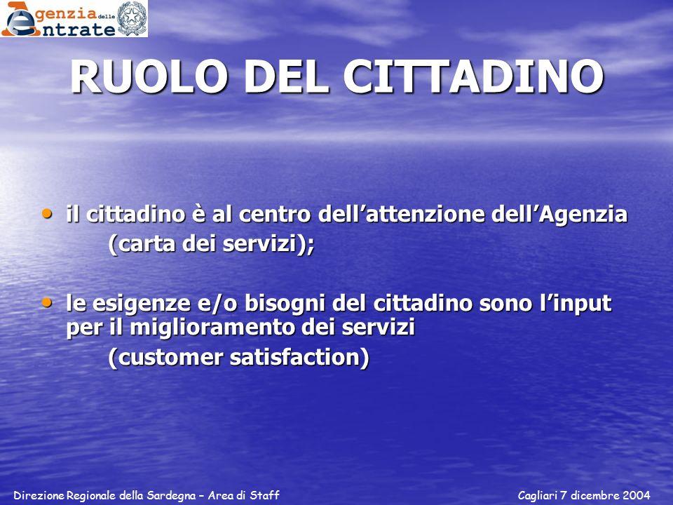 RUOLO DEL CITTADINO il cittadino è al centro dellattenzione dellAgenzia il cittadino è al centro dellattenzione dellAgenzia (carta dei servizi); le es