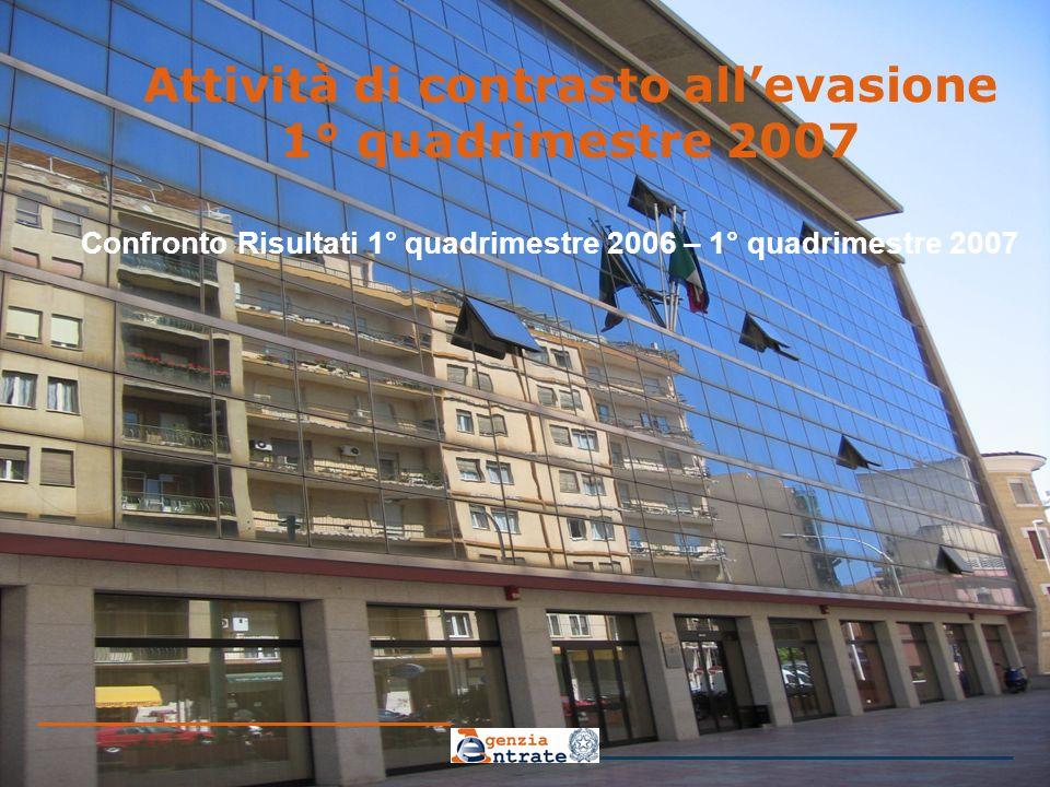 Attività di contrasto allevasione 1° quadrimestre 2007 Confronto Risultati 1° quadrimestre 2006 – 1° quadrimestre 2007