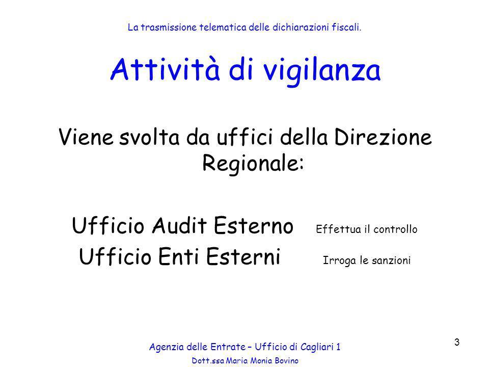Dott.ssa Maria Monia Bovino 14 Attività di vigilanza Selezione dei soggetti da controllare.