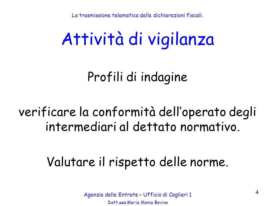 Dott.ssa Maria Monia Bovino 15 Attività di vigilanza Selezione dei soggetti da controllare.