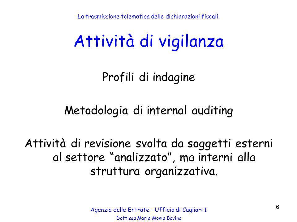 Dott.ssa Maria Monia Bovino 57 Analisi attività Audit Esterno Esito dei controlli Agenzia delle Entrate – Ufficio di Cagliari 1 La trasmissione telematica delle dichiarazioni fiscali.