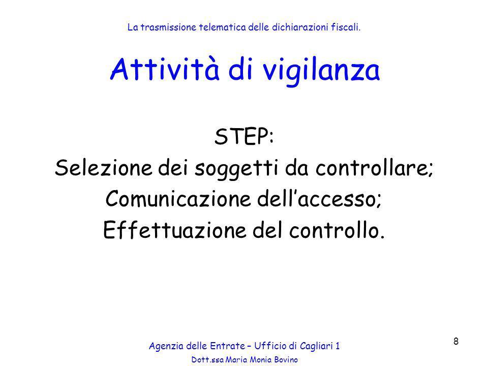 Dott.ssa Maria Monia Bovino 39 Attività di vigilanza Esecuzione dellaccesso-Analisi esecuzione attività.