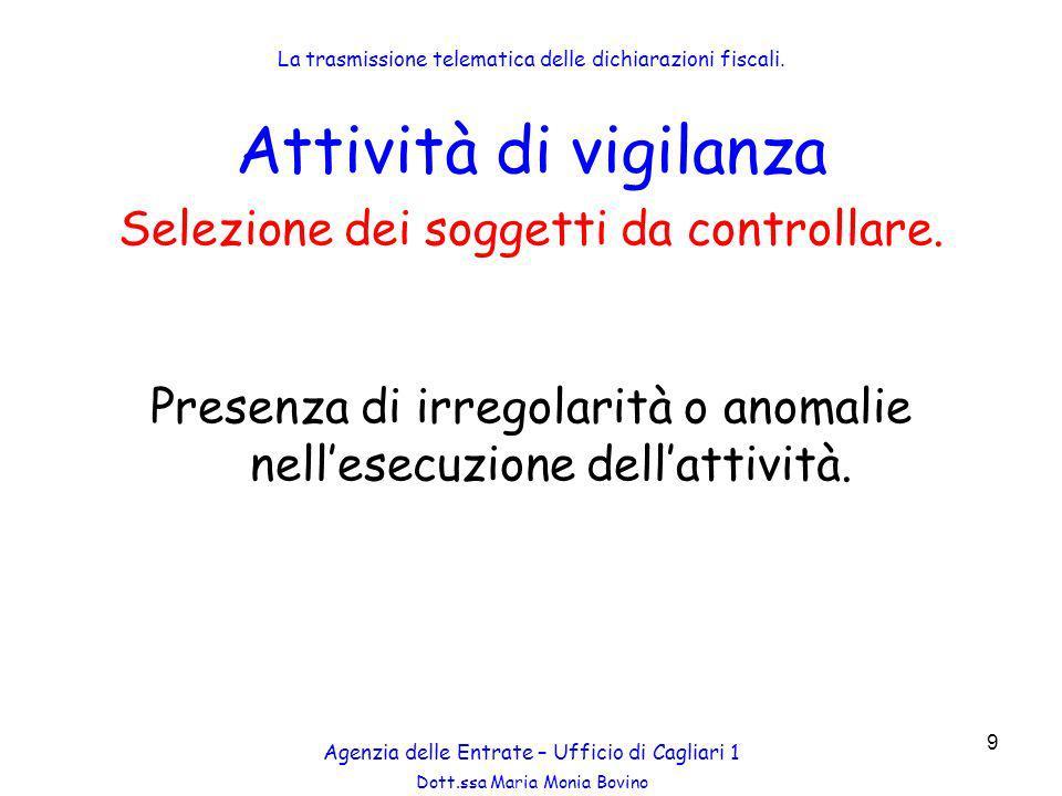 Dott.ssa Maria Monia Bovino 10 Attività di vigilanza Selezione dei soggetti da controllare.