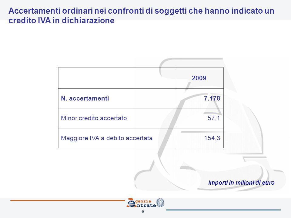 8 Accertamenti ordinari nei confronti di soggetti che hanno indicato un credito IVA in dichiarazione 2009 N.