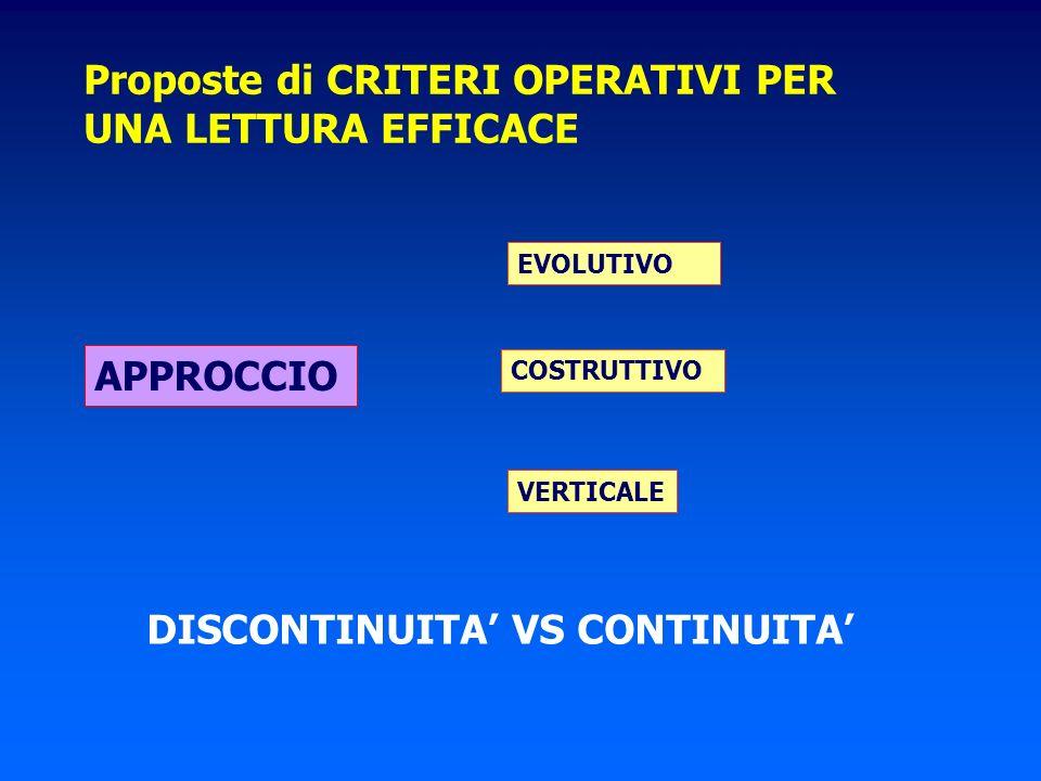 Proposte di CRITERI OPERATIVI PER UNA LETTURA EFFICACE APPROCCIO EVOLUTIVO COSTRUTTIVO VERTICALE DISCONTINUITA VS CONTINUITA