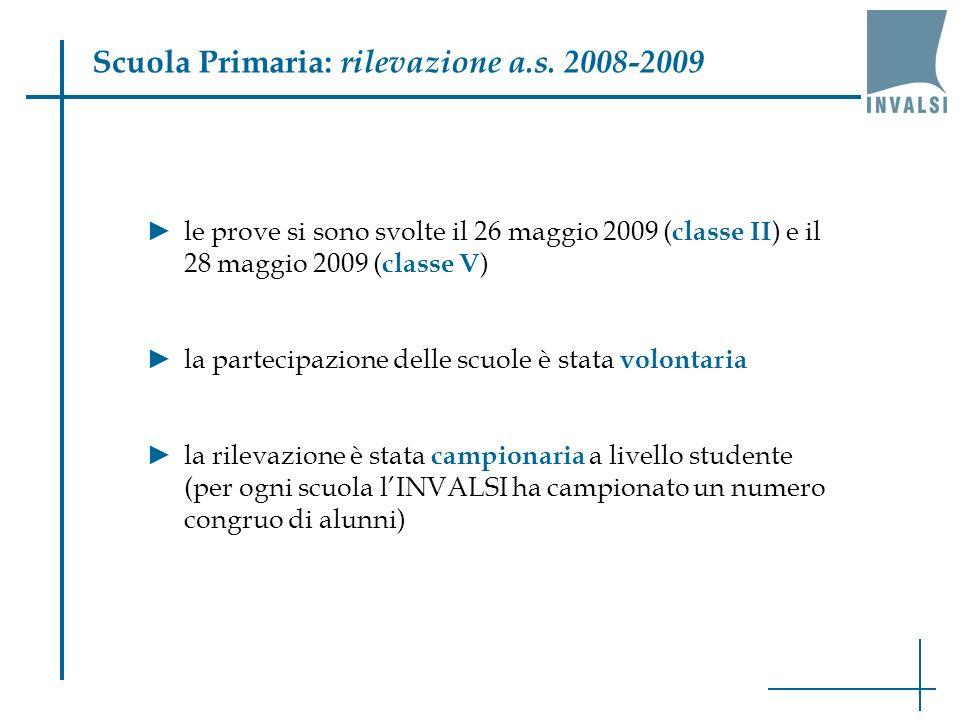 Scuola Primaria: rilevazione a.s.