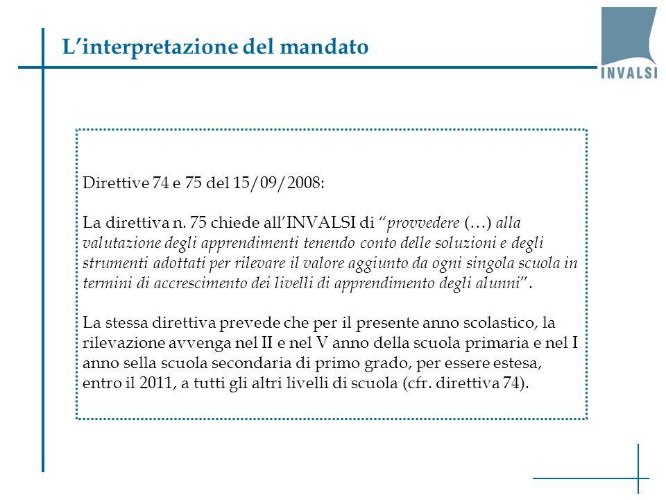 Linterpretazione del mandato Direttive 74 e 75 del 15/09/2008: La direttiva n.