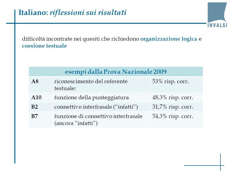 Italiano: riflessioni sui risultati difficoltà incontrate nei quesiti che richiedono organizzazione logica e coesione testuale esempi dalla Prova Nazionale 2009 A8 riconoscimento del referente testuale: 53% risp.