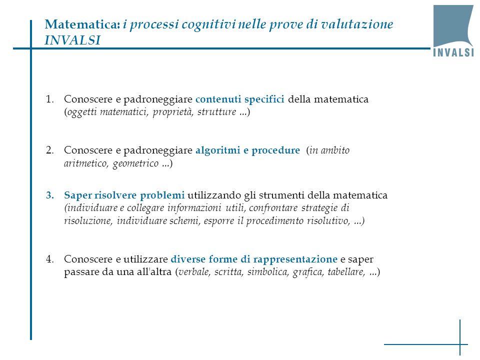 Matematica: i processi cognitivi nelle prove di valutazione INVALSI 1.Conoscere e padroneggiare contenuti specifici della matematica ( oggetti matematici, proprietà, strutture...